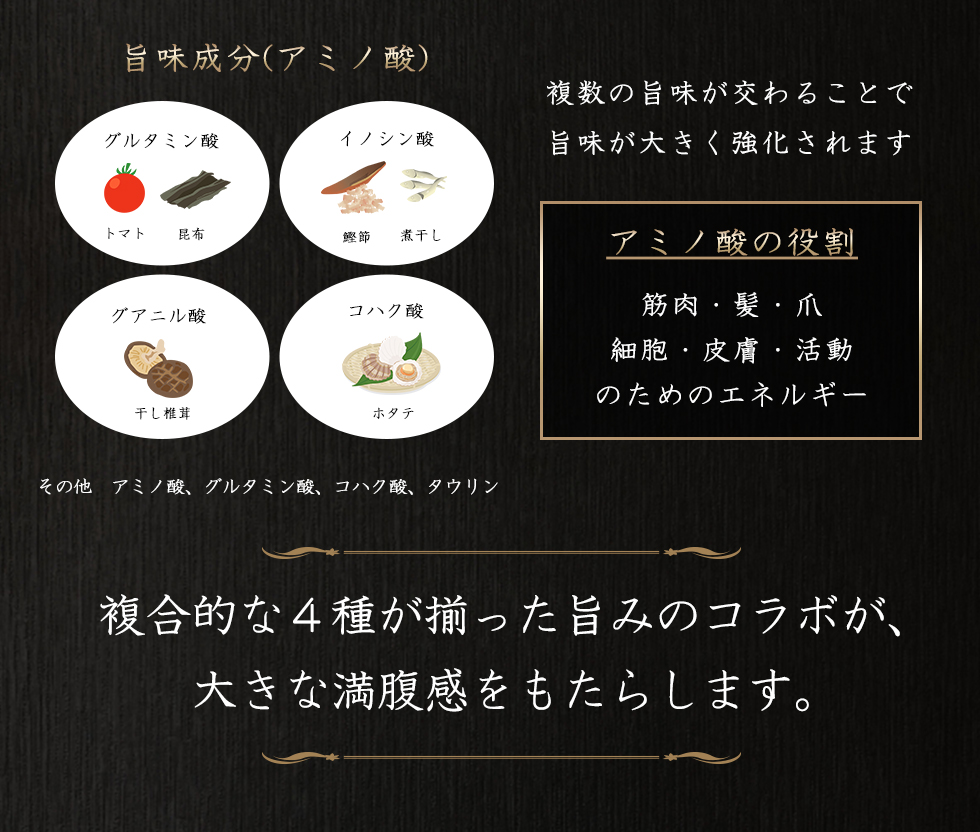 複合的な4種が揃った旨みのコラボが、大きな満腹感をもたらします。